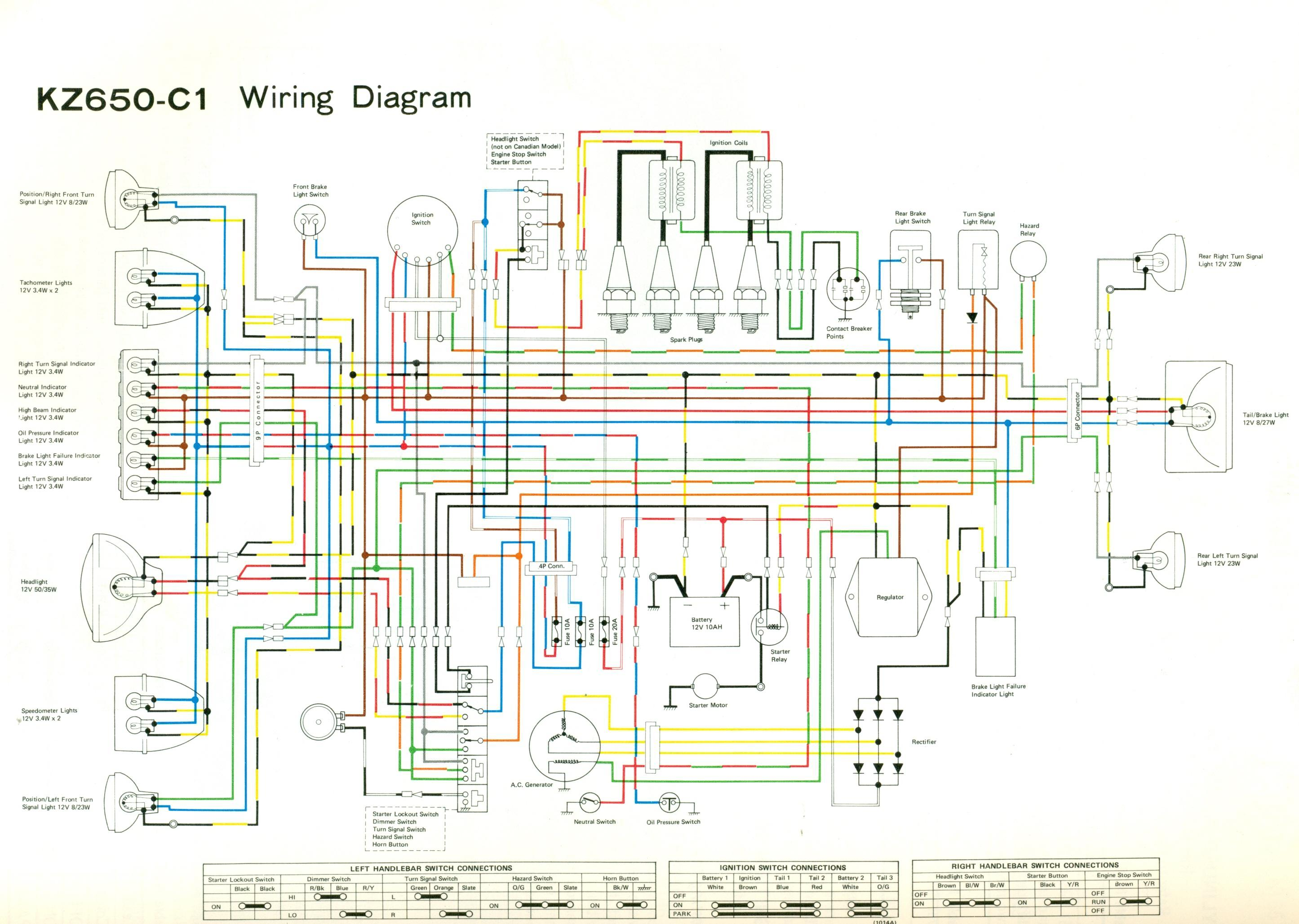 klr 650 wiring diagram kawasaki ignition switch resistor