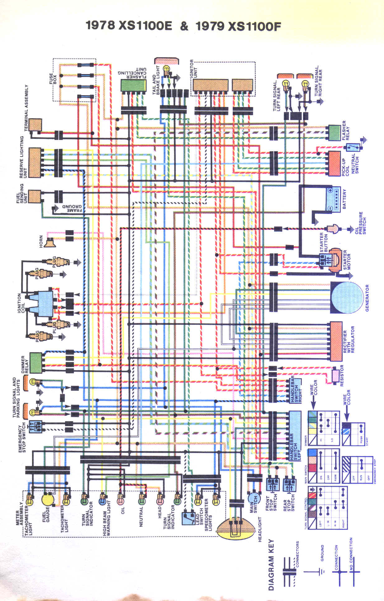 Mini Chopper Wiring Diagram Moreover Wiring Diagram Also Wiring