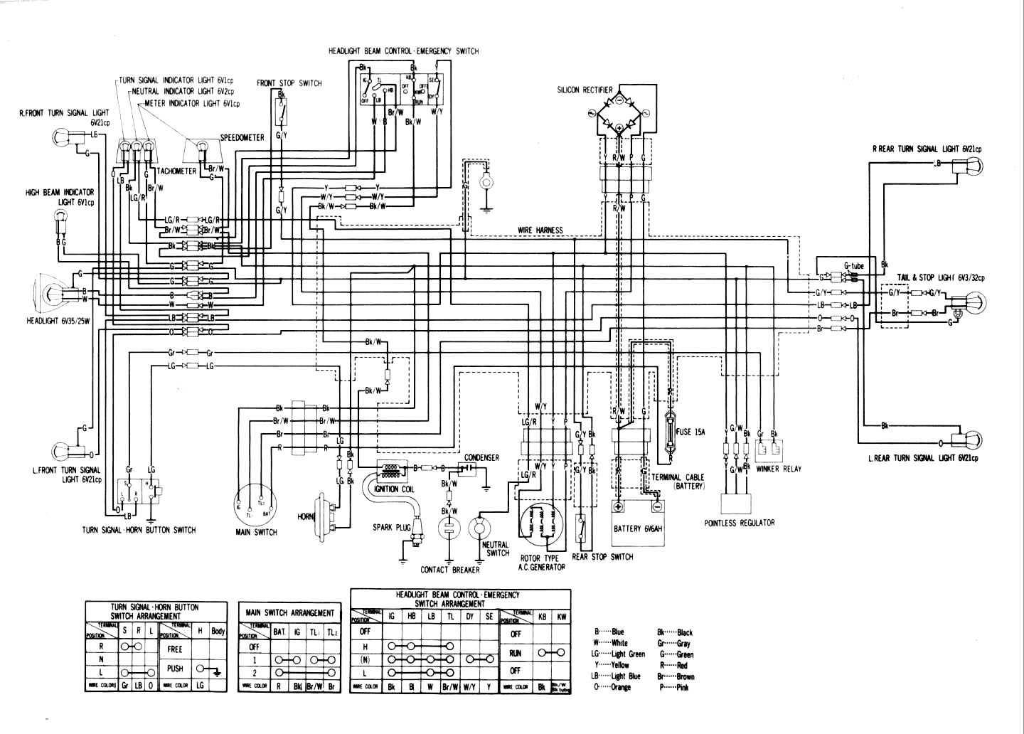 Wiring Diagram In Addition Honda Shadow 600 On Virago Bobber ... on